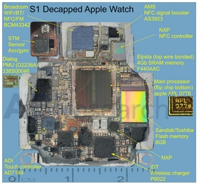 First Look At Apple Watch PCB